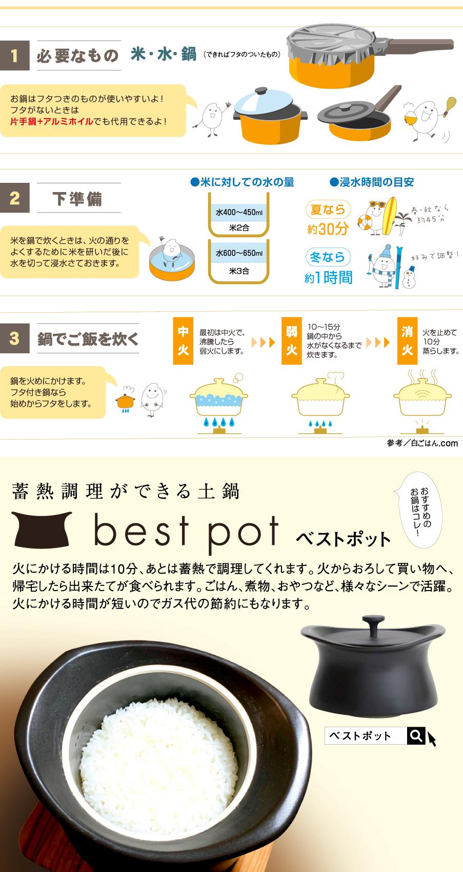 鍋炊きご飯の炊き方